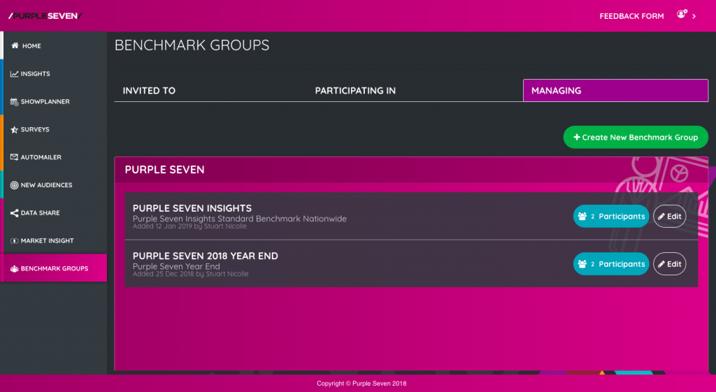 Benchmark Groups Featured Image